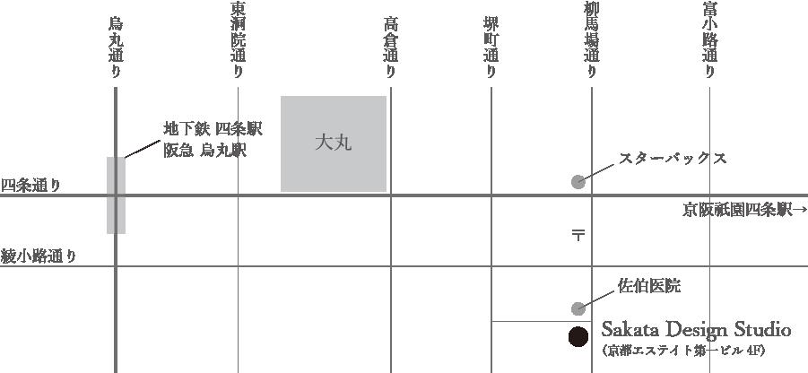 SDS_map